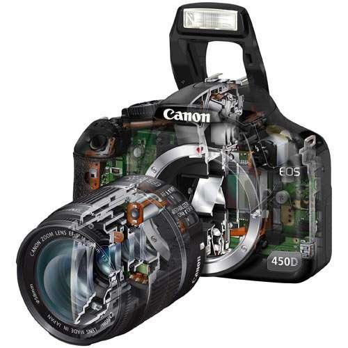 الكاميرات الاحترافية Dslr